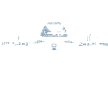 Hillsborough County Seal